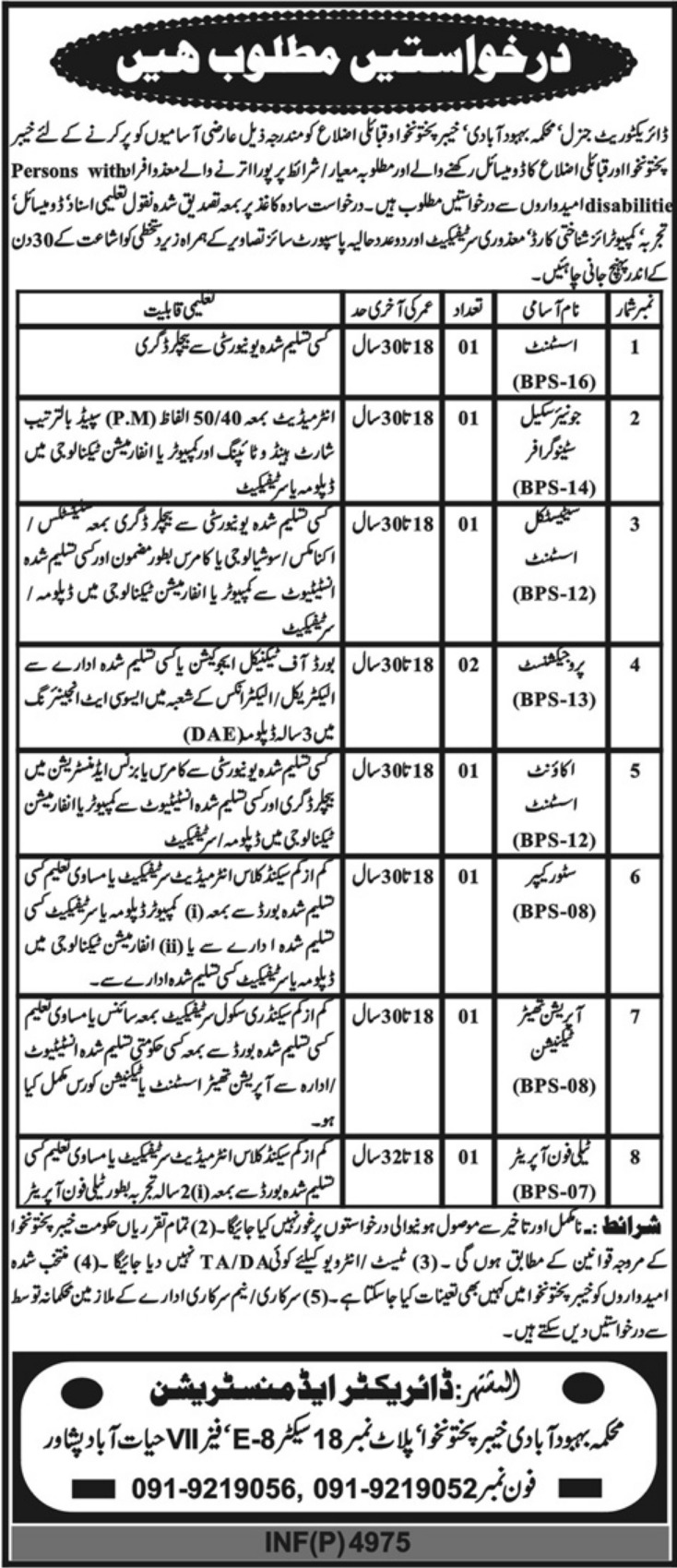 Population Welfare Department Peshawar KPK Jobs 2018