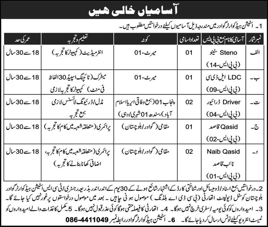 Station Headquarter Gwadar Jobs 2018