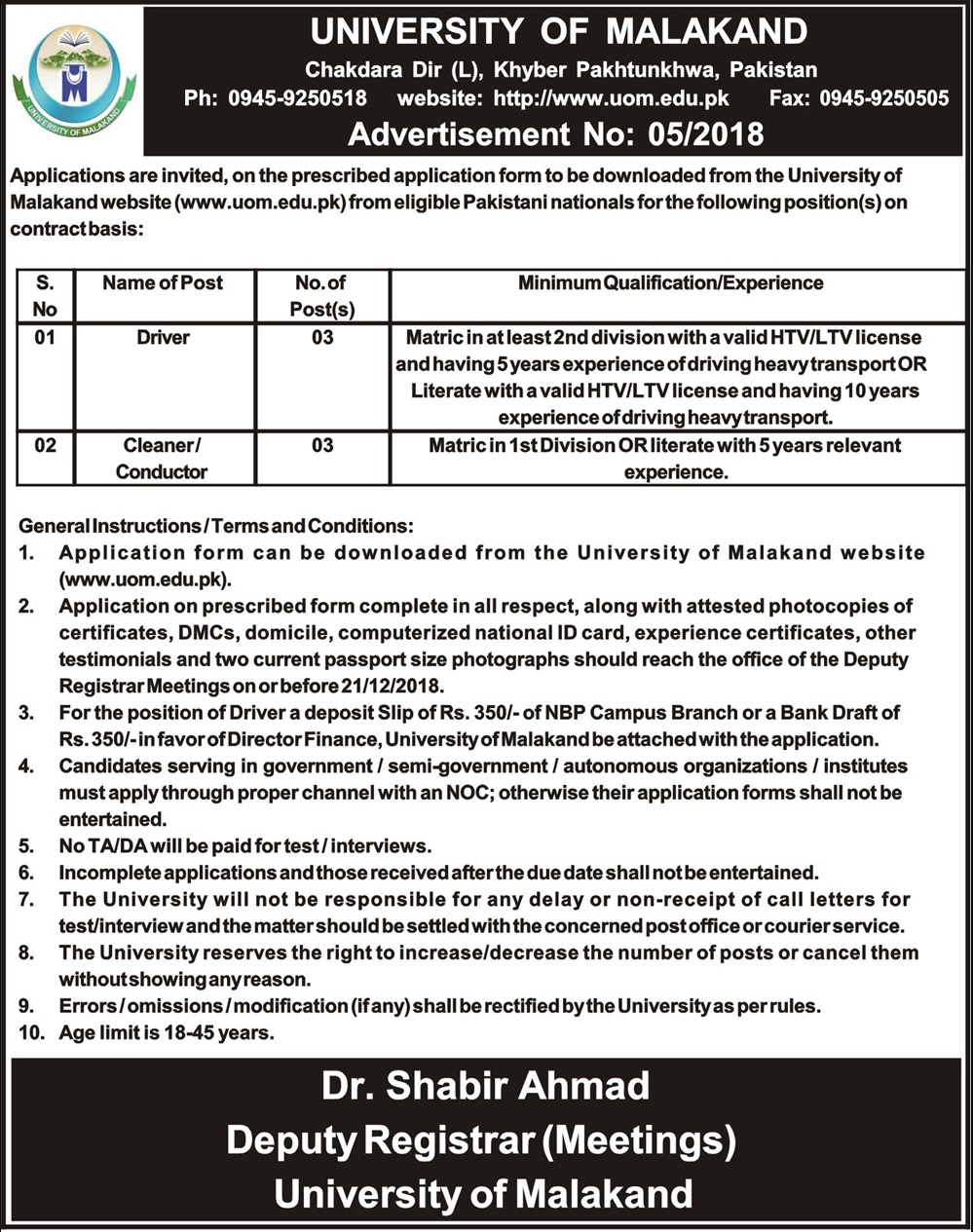University of Malakand Jobs 2018