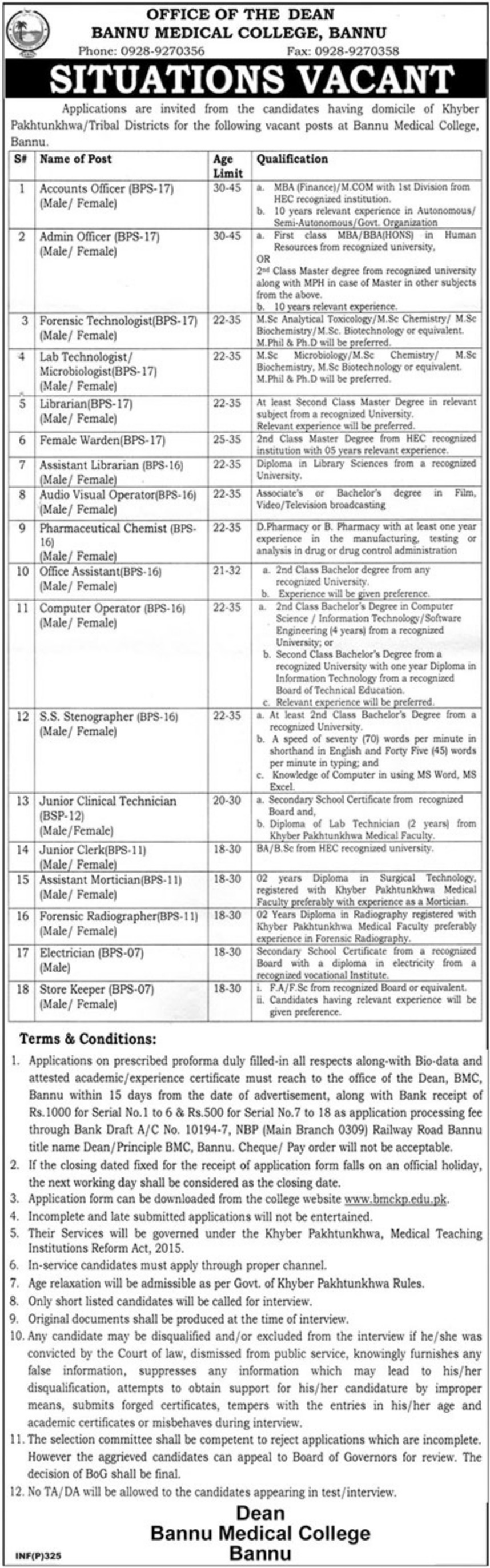 Bannu Medical College Jobs 2019 KPK Latest