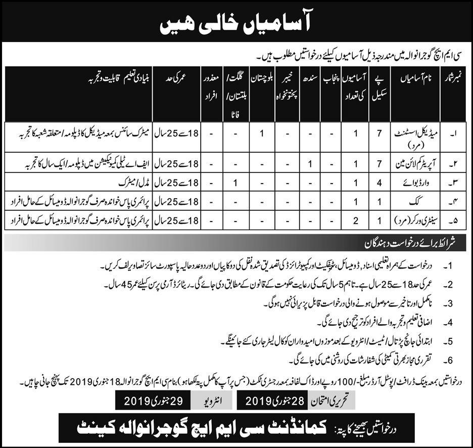CMH Gujranwala Jobs 2019 Combined Military Hospital