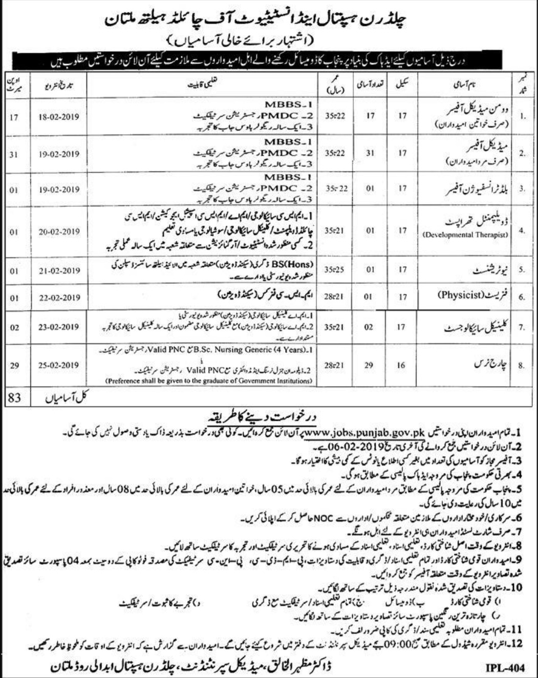 Children Hospital & Institute of Child Health Multan Jobs 2019