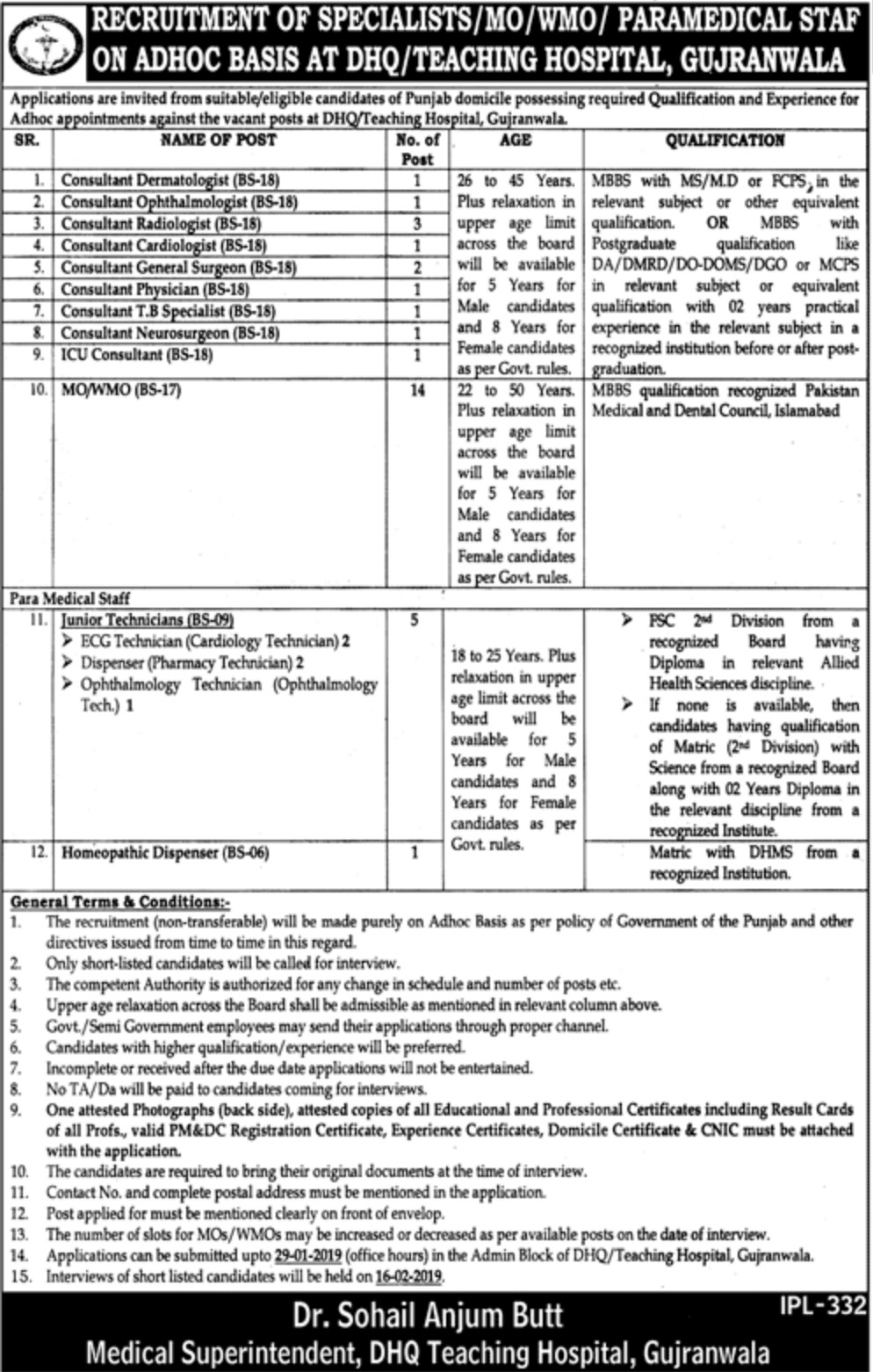 DHQ Teaching Hospital Gujranwala Jobs 2019