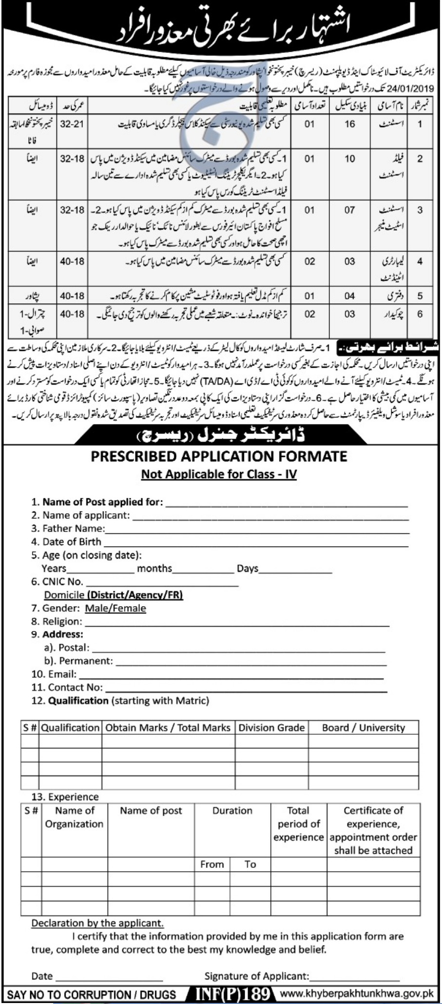 Directorate of Livestock & Development Peshawar Jobs 2019 KPK
