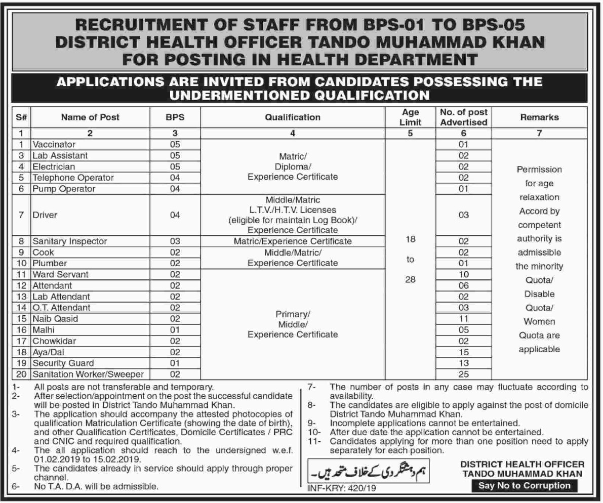 District Health Authority Tando Muhammad Khan Jobs 2019 Health Department Sindh