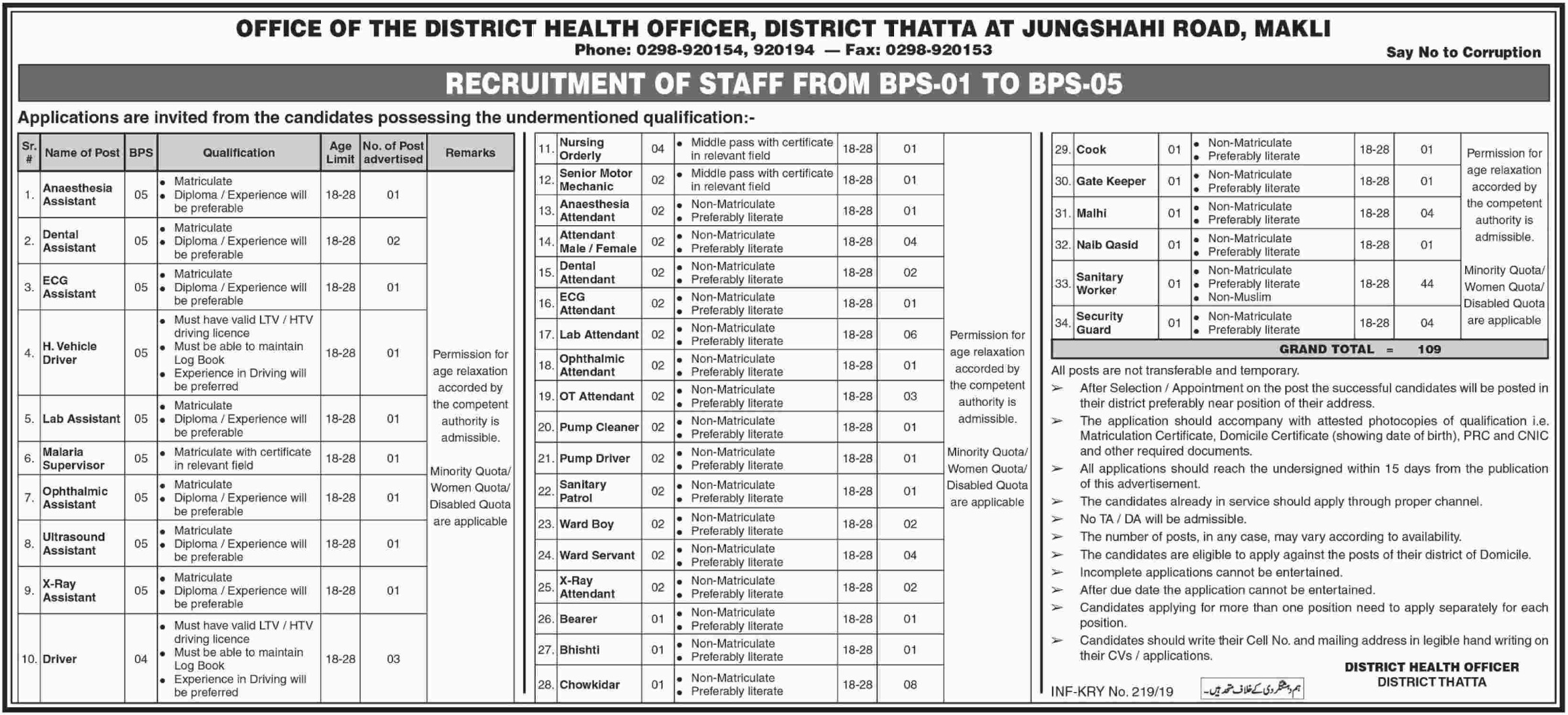 District Health Authority Thatta Jobs 2019 Health Department Sindh