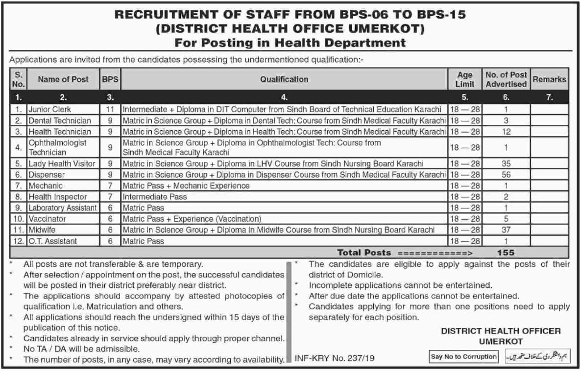 District Health Authority Umerkot Jobs 2019 Health Department Sindh
