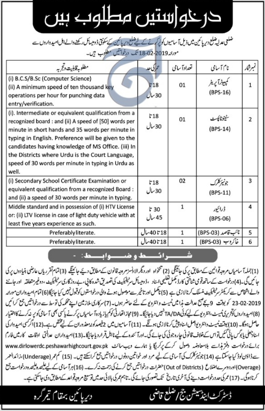 District & Session Court Dir Pine Jobs 2019 KPK Latest