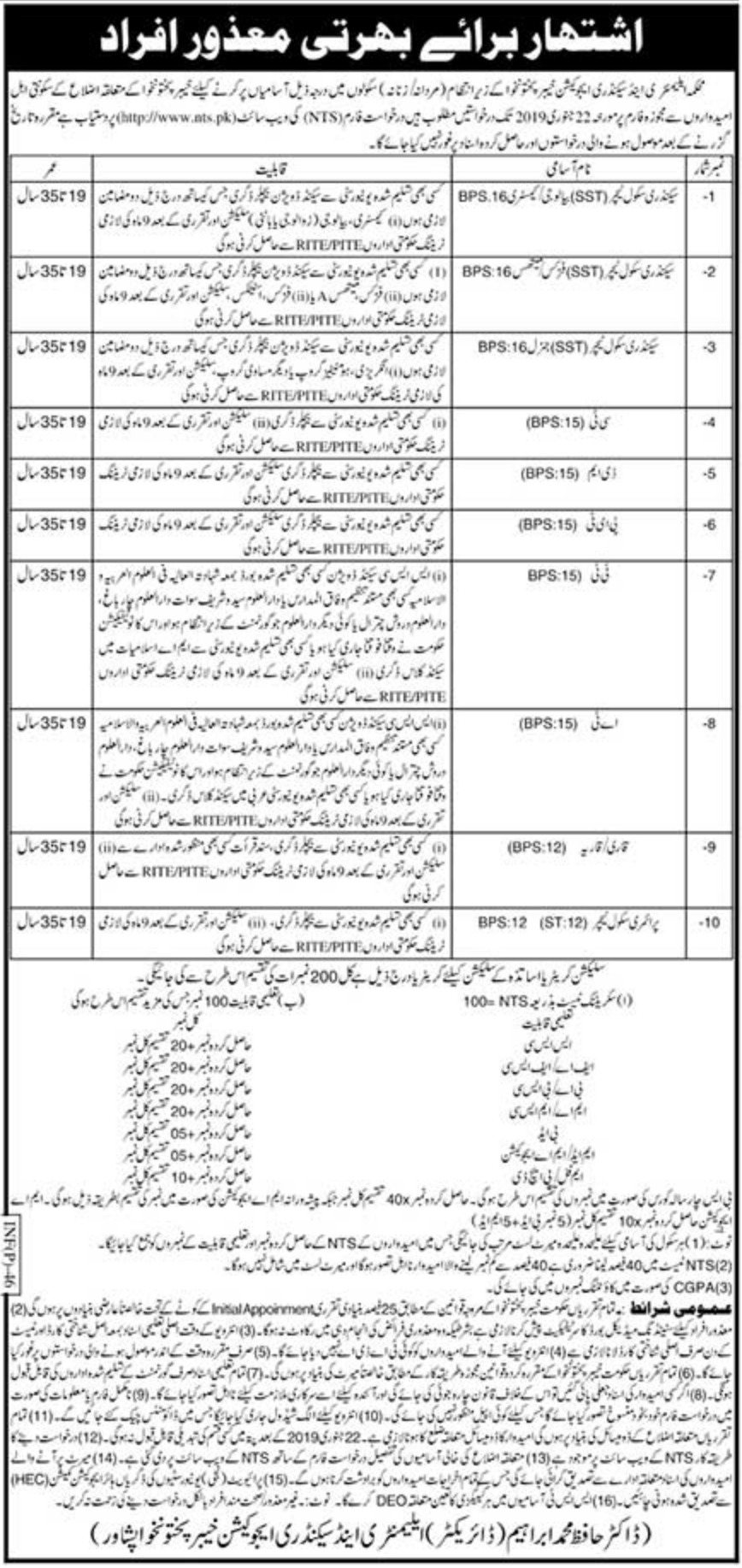 ESED Peshawar KPK Jobs 2019 Disabled Quota