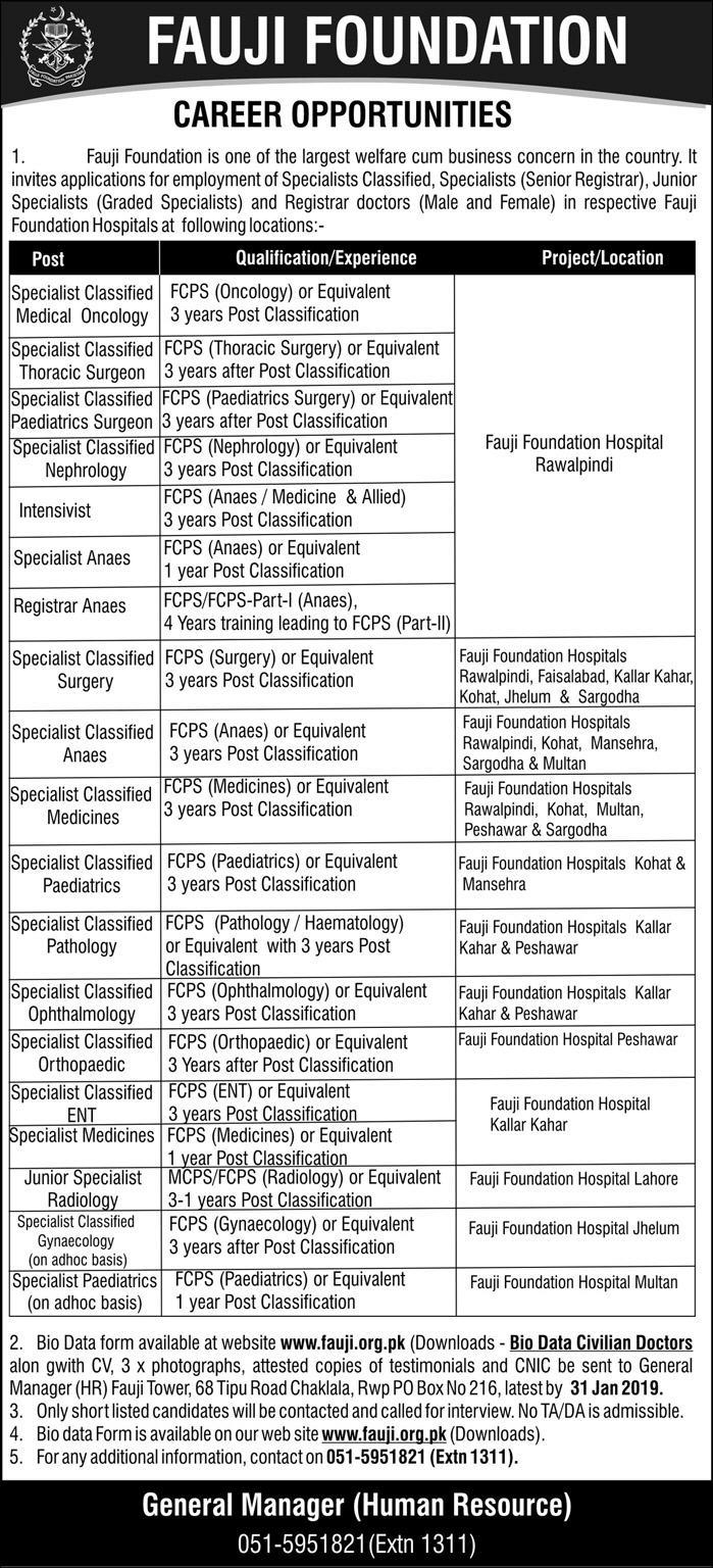 Fauji Foundation Hospital Jobs 2019