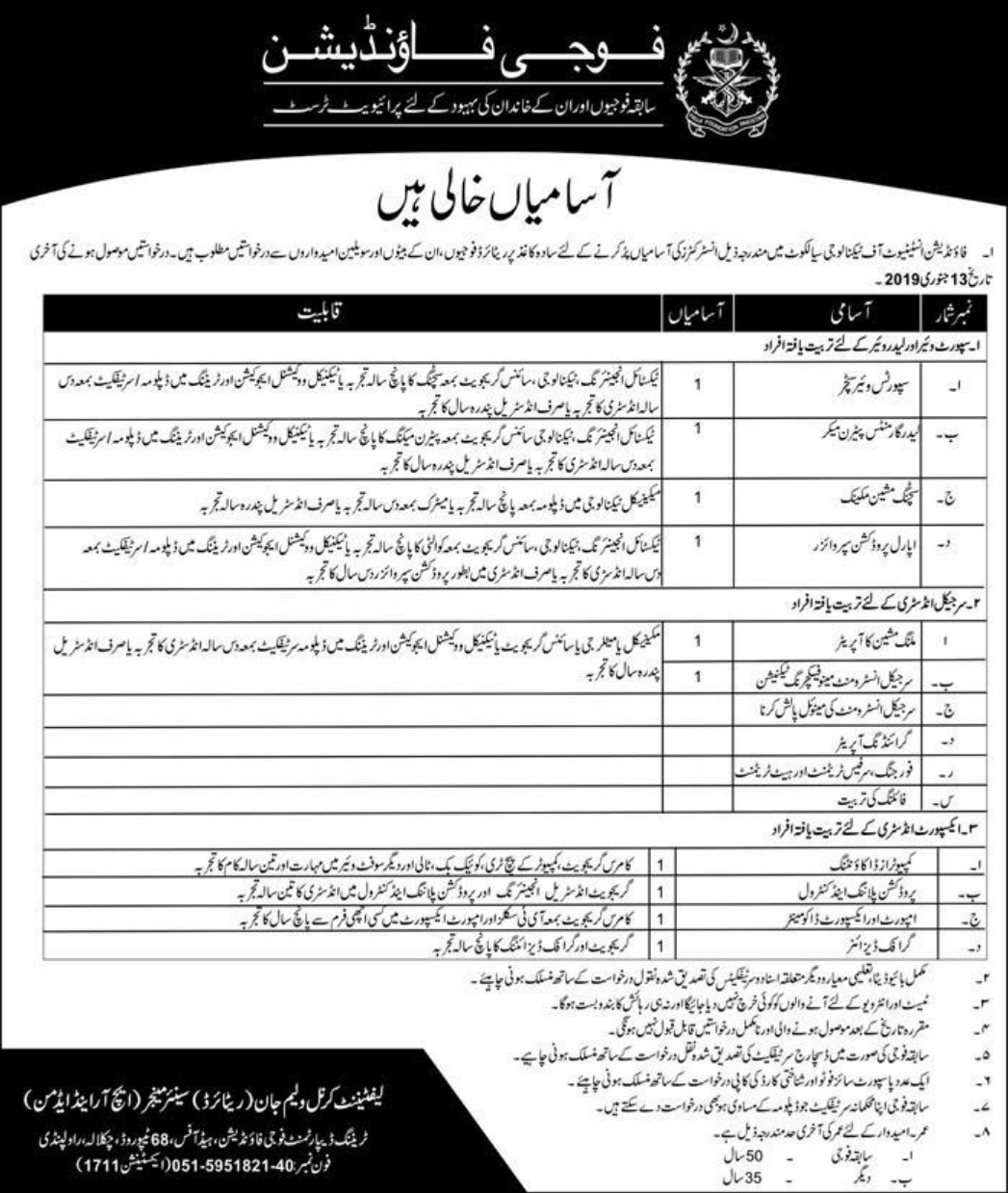 Fauji Foundation Jobs 2019 Foundation Institute of Technology Sialkot