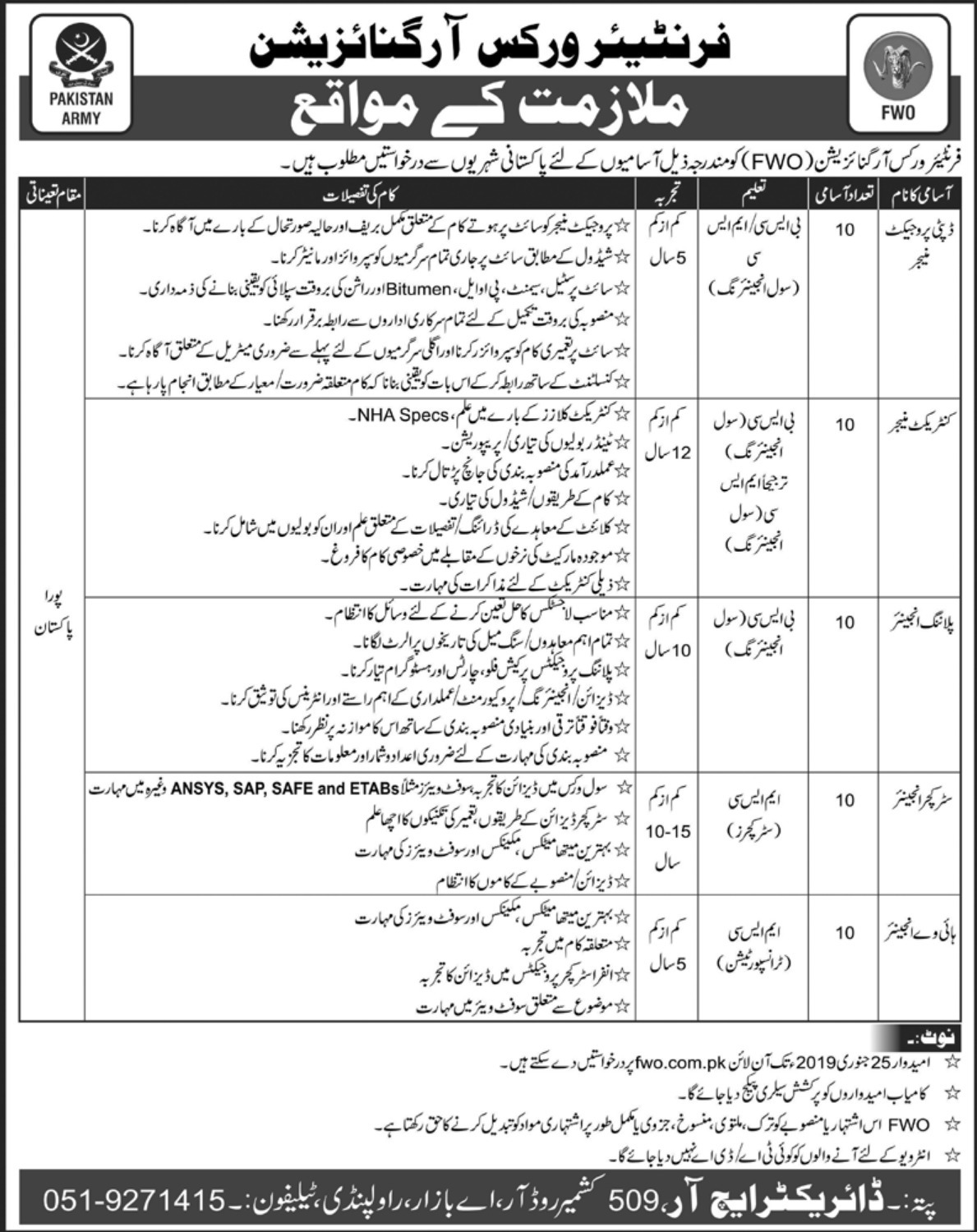 Frontier Works Organization Jobs 2019 FWO