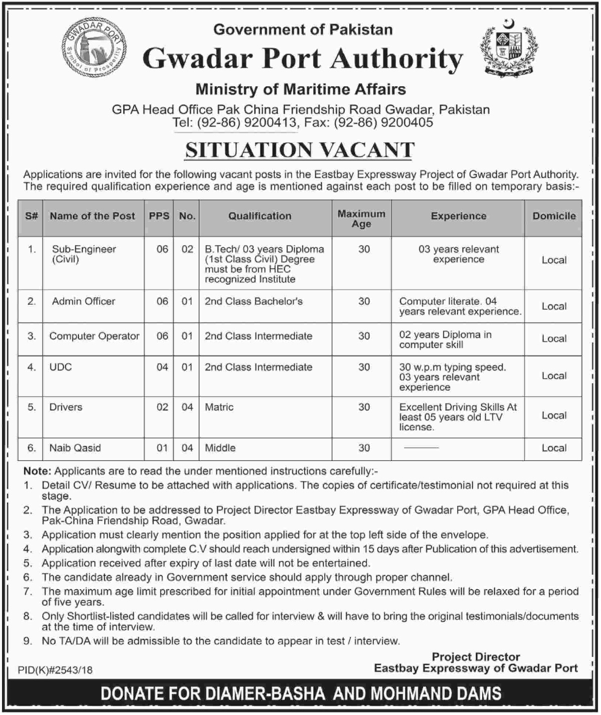 Gwadar Port Authority Jobs 2019 Ministry of Maritime Affairs