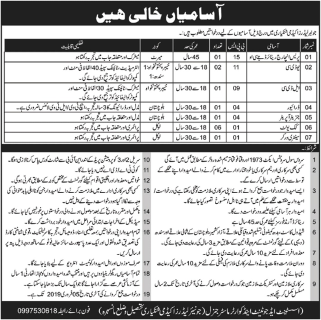 Junior Leaders Academy Shinkiari Jobs 2019