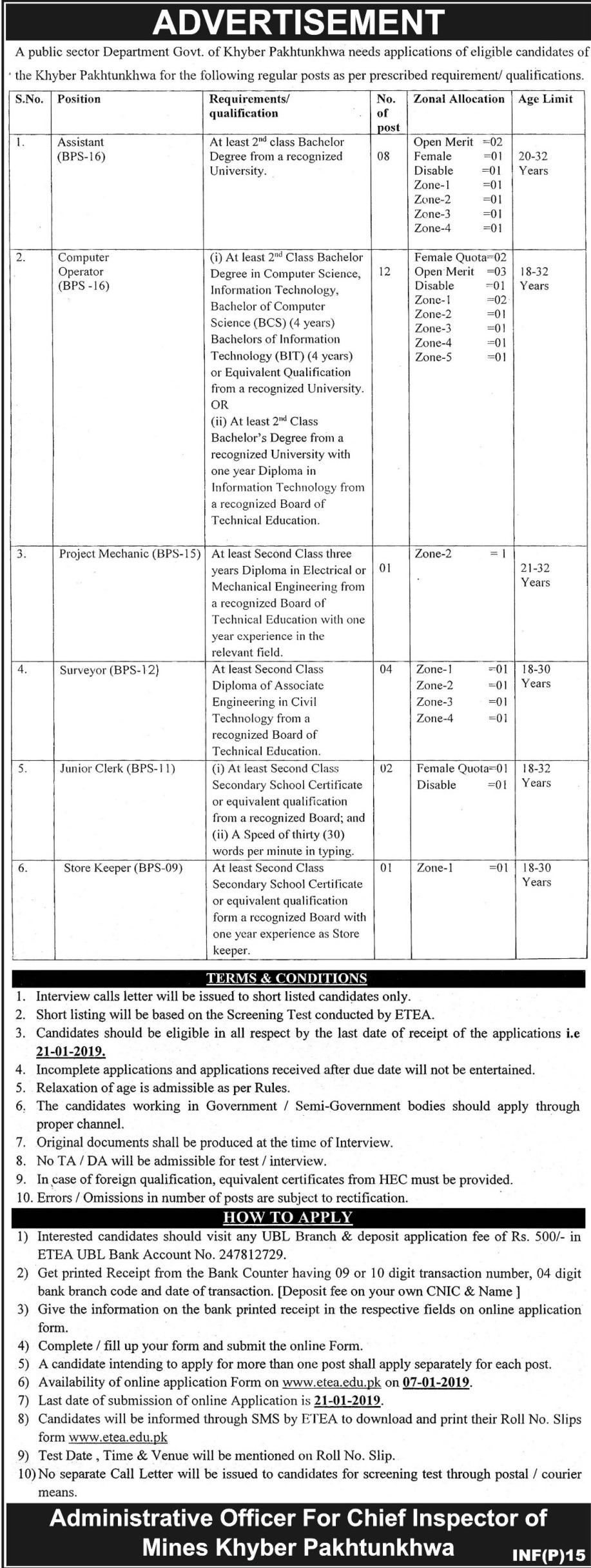 Mines & Minerals Department Peshawar KPK Jobs 2019