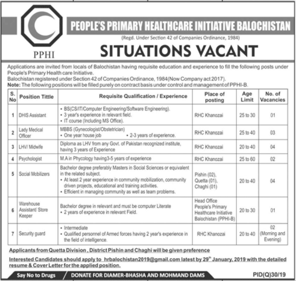 People's Primary Healthcare Initiative Balochistan Jobs 2019 PPHI