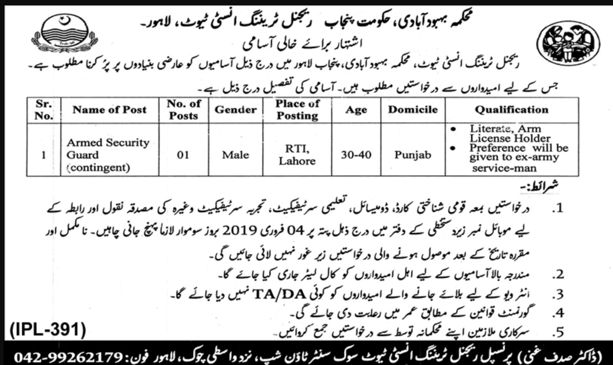 Population Welfare Department Lahore Jobs 2019 Punjab
