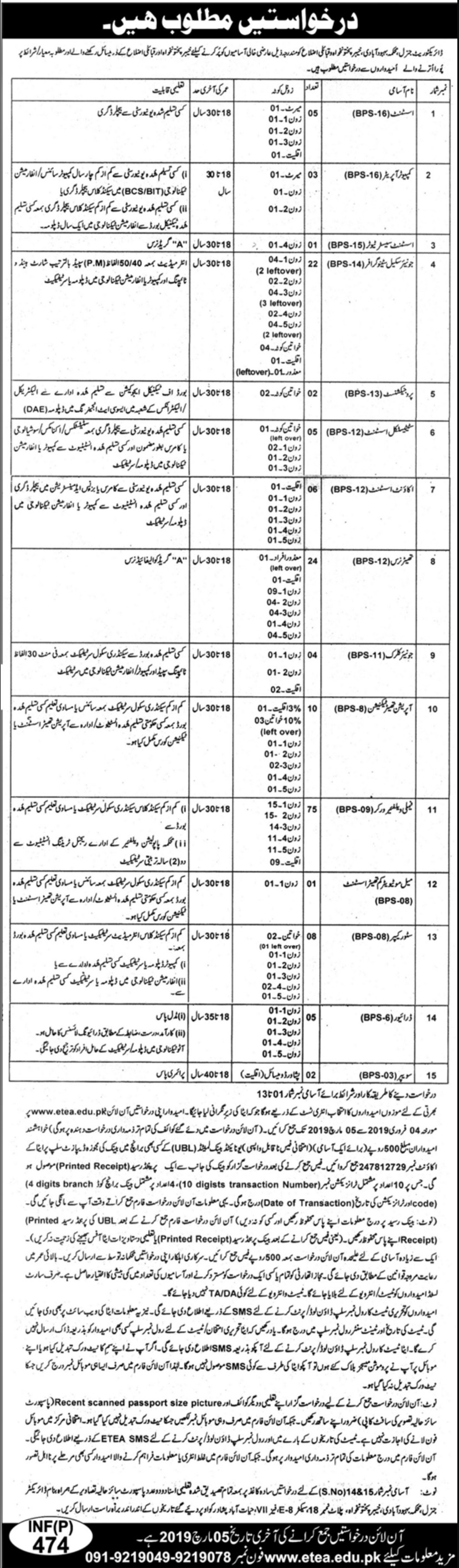 Population Welfare Department Peshawar KPK Jobs ETEA Latest
