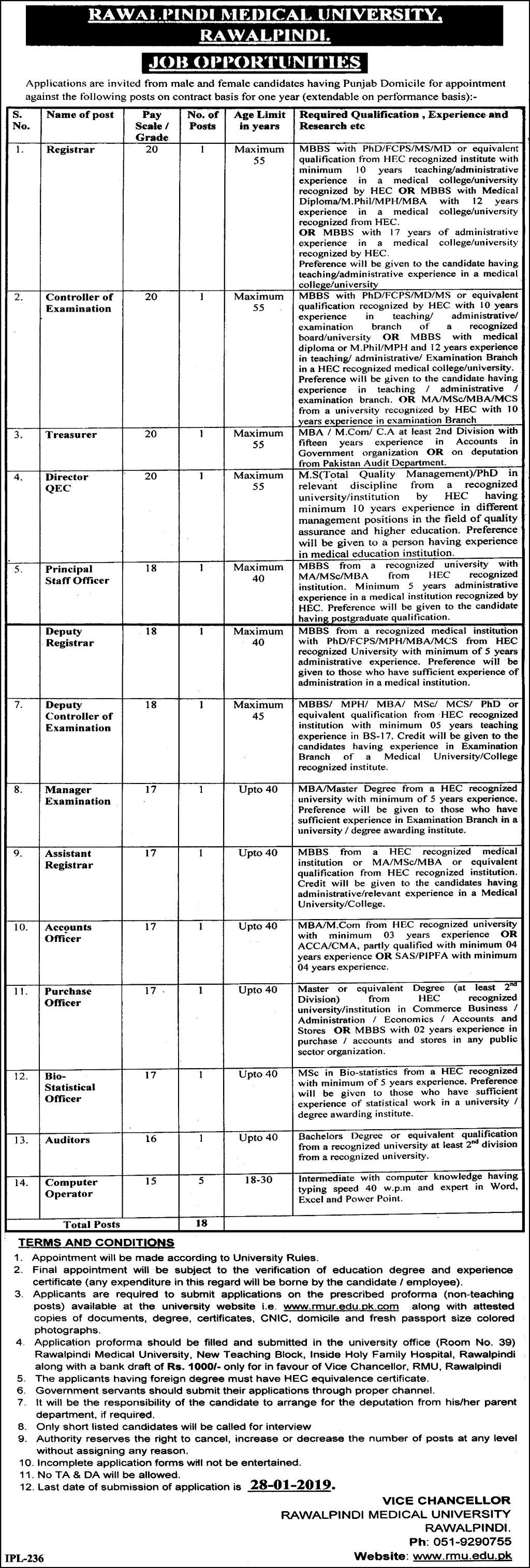 Rawalpindi Medical University Jobs 2019 RMU Rawalpindi