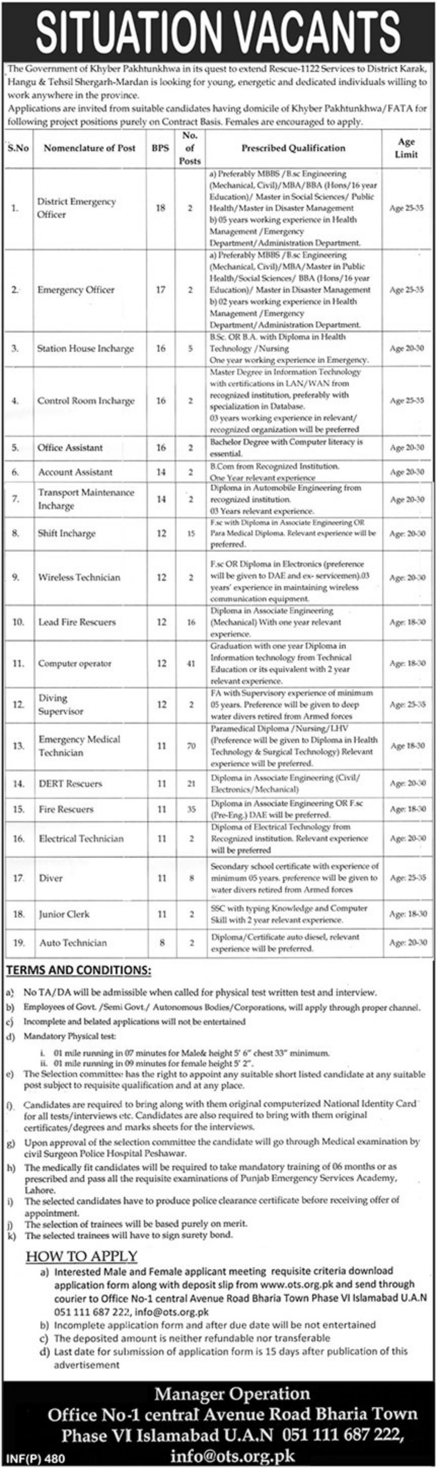 Rescue 1122 KPK Jobs 2019 OTS Latest