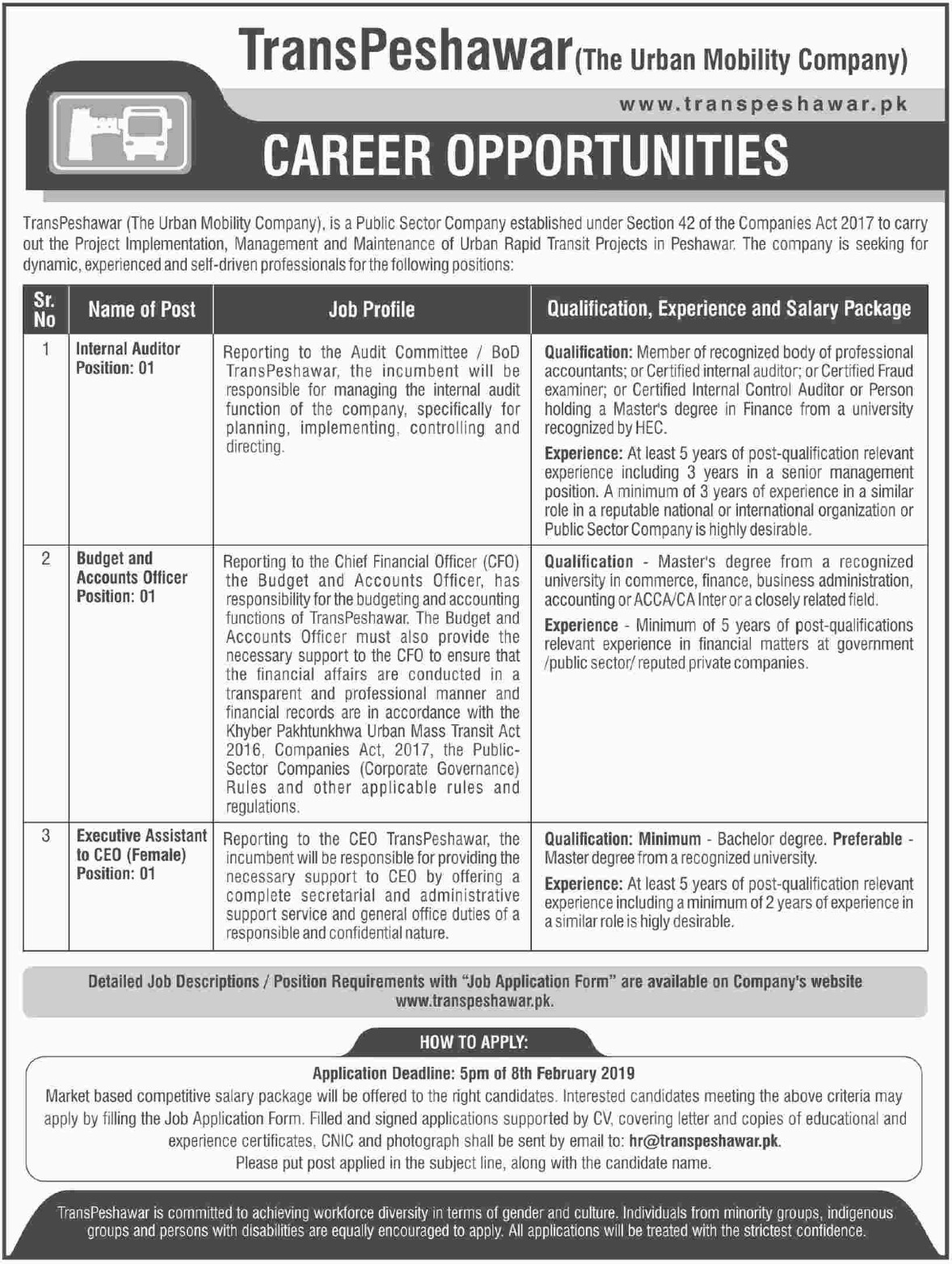 TransPeshawar Jobs 2019 KPK Latest