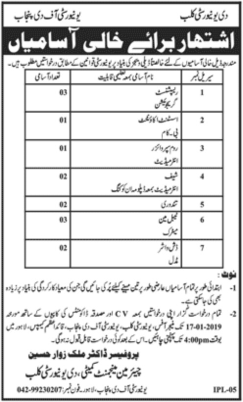 University of Punjab Jobs 2010 The University Club