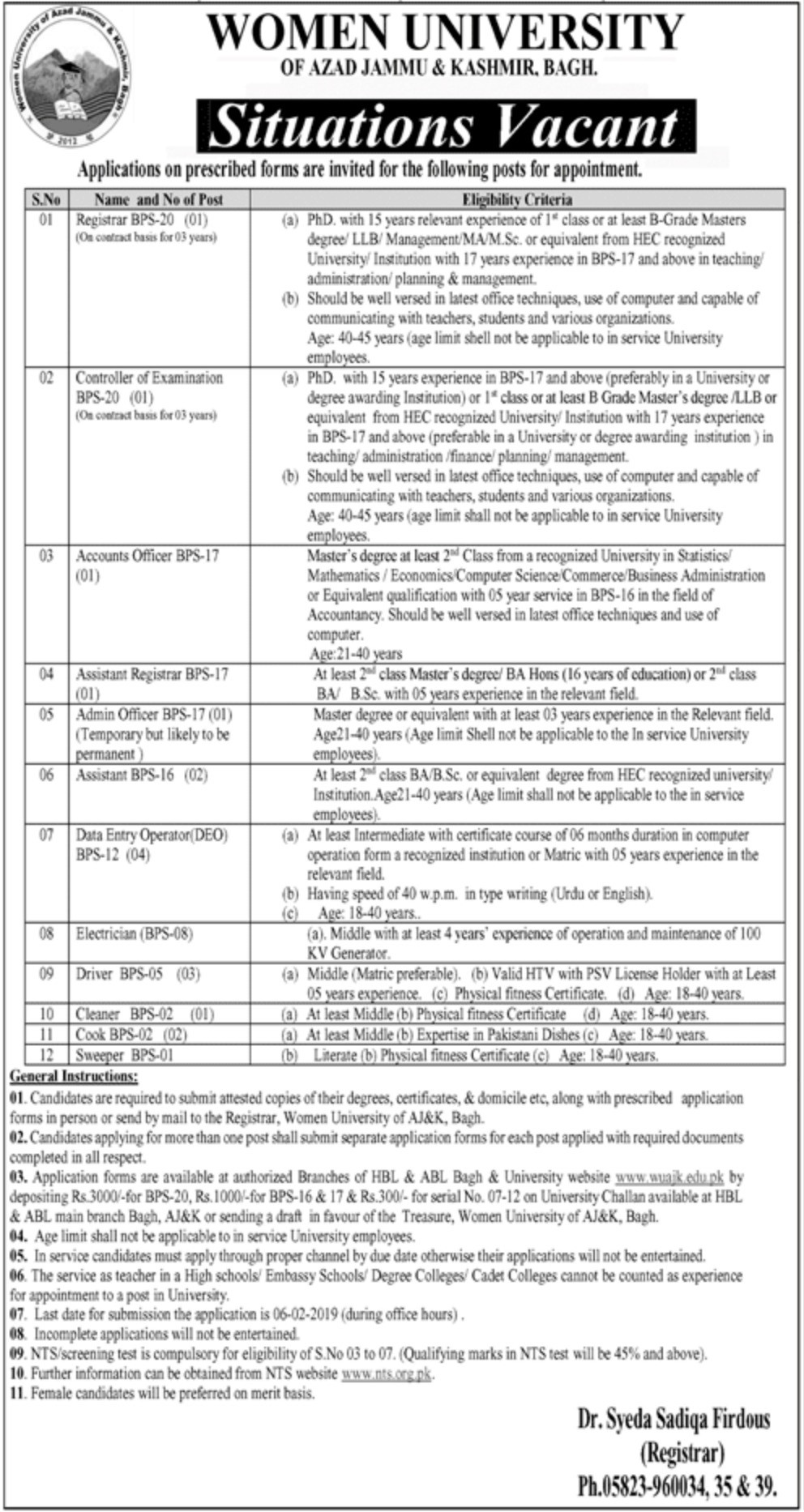 Women University Bagh Jobs 2019 AJK Latest