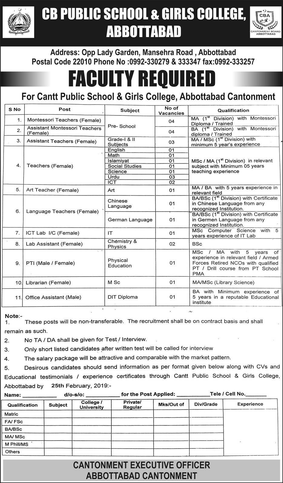 CB Public School & Girls College Abbottabad Jobs 2019 KPK Latest