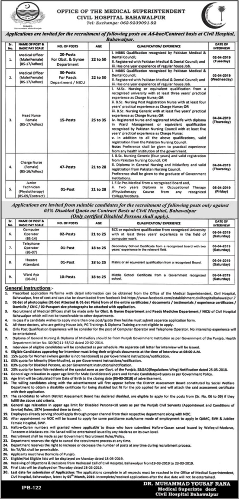 Civil Hospital Bahawalpur Jobs 2019 Latest