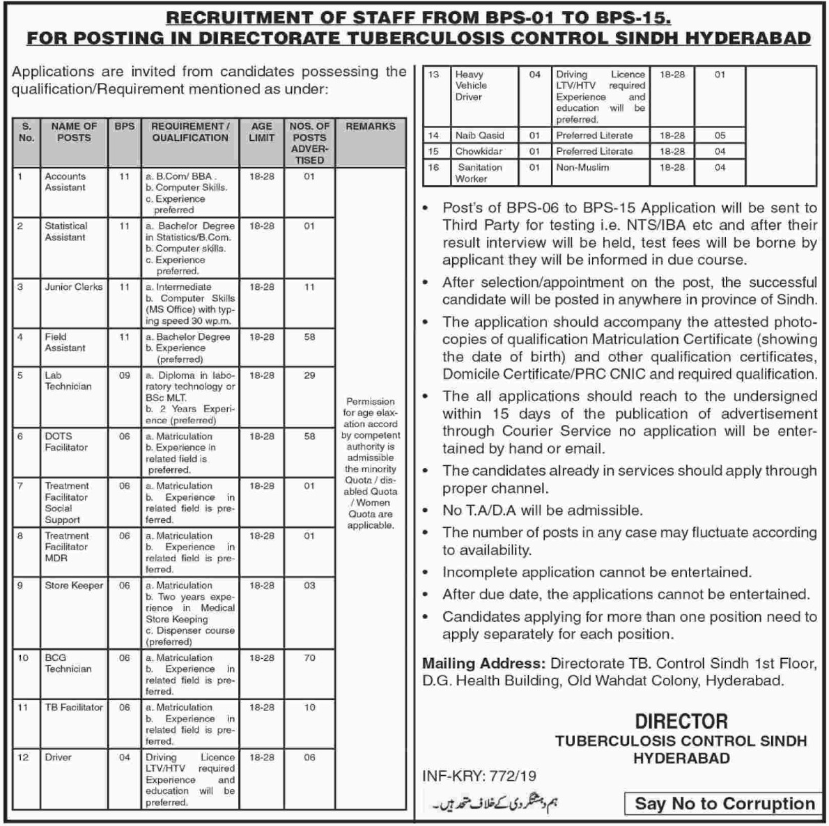Directorate Tuberculosis Control Sindh Hyderabad Jobs 2019 Health Department Latest
