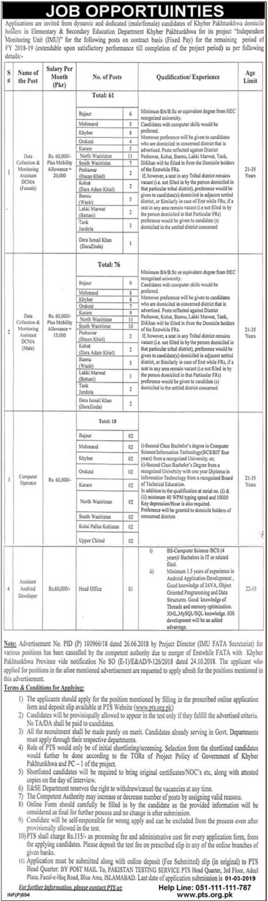ESED Jobs 2019 KPK Elementary & Secondary Education Department Latest