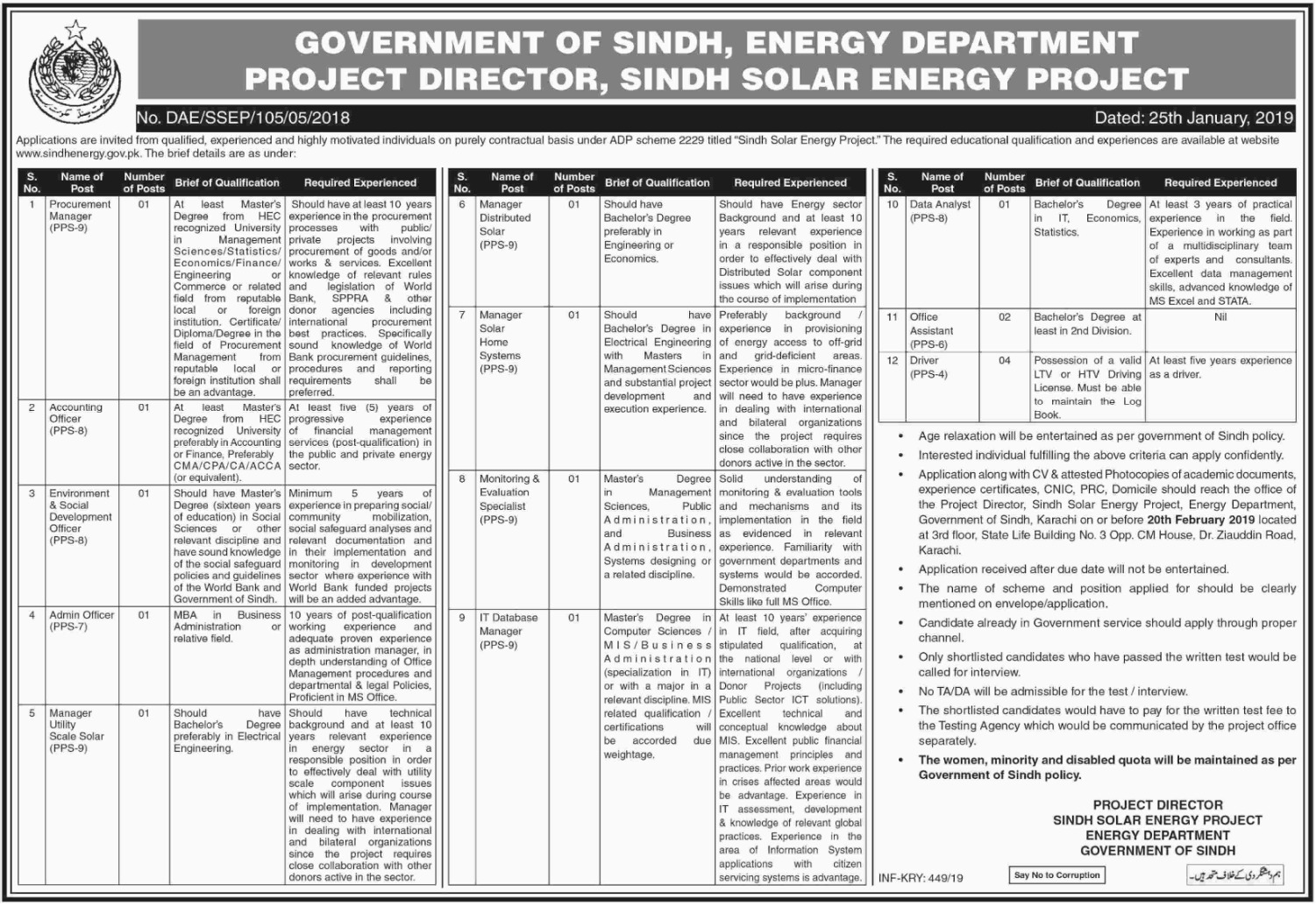 Energy Department Jobs 2019 Sindh Solar Energy Project