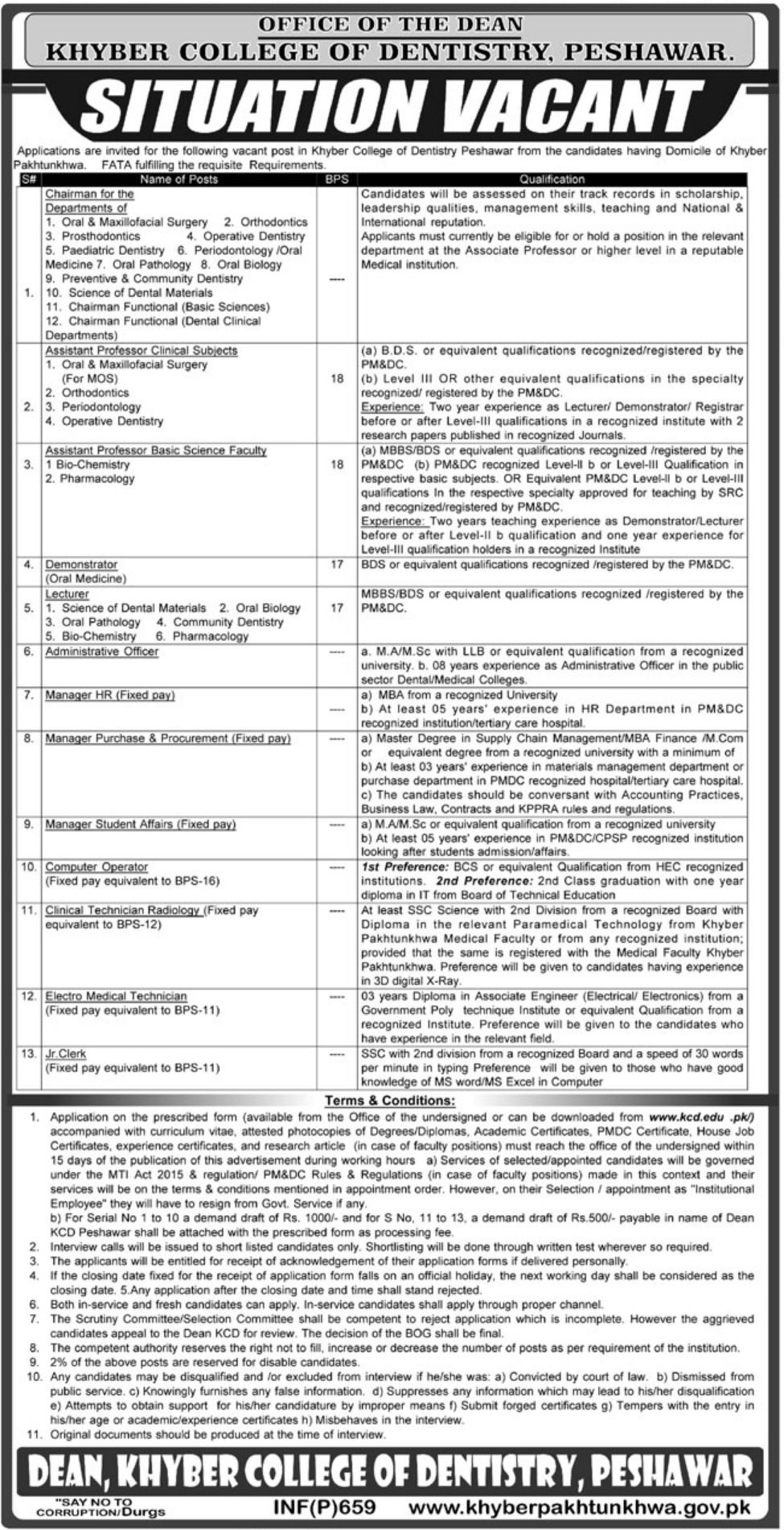 Khyber College of Dentistry Peshawar Jobs 2019 KPK Latest