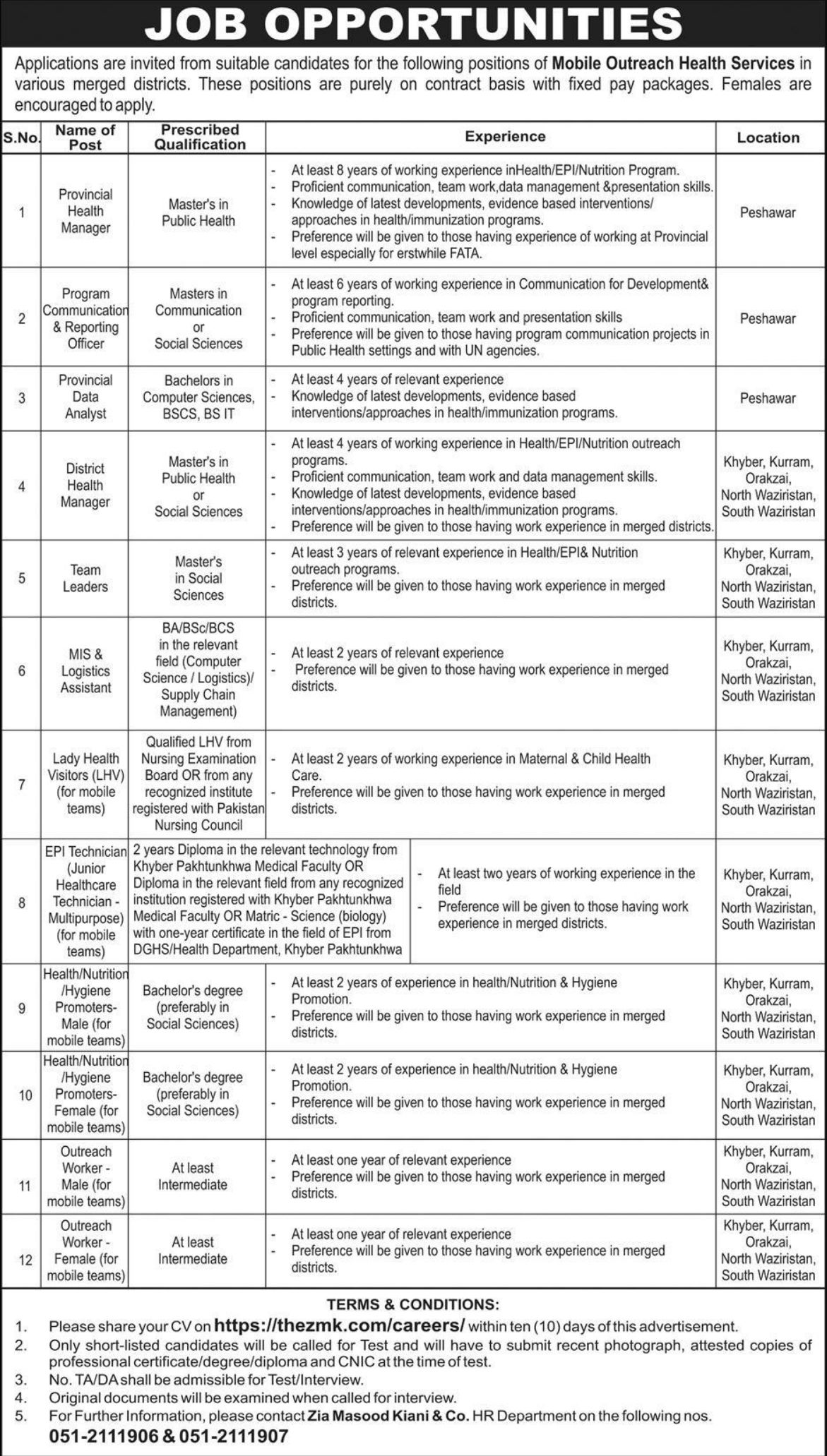 Mobile Outreach Health Services Peshawar Jobs 2019 KPK