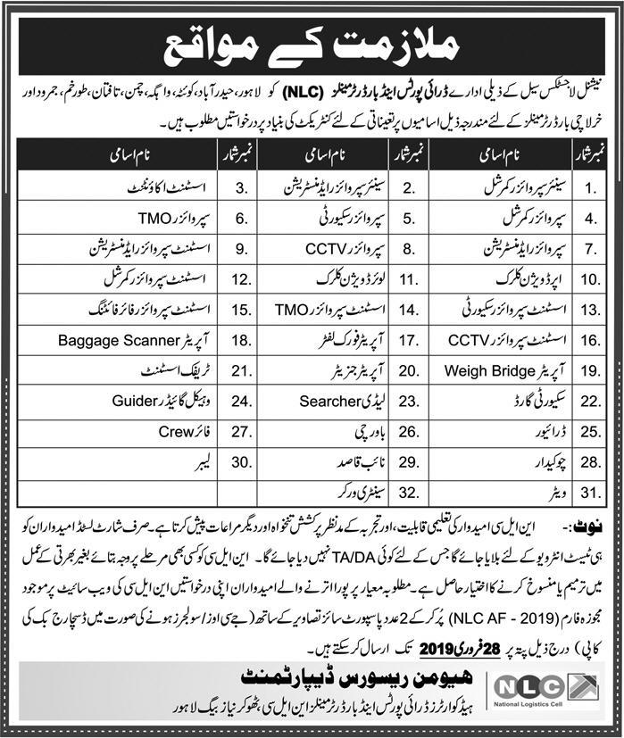 NLC Jobs 2019 National Logistics Cell Latest
