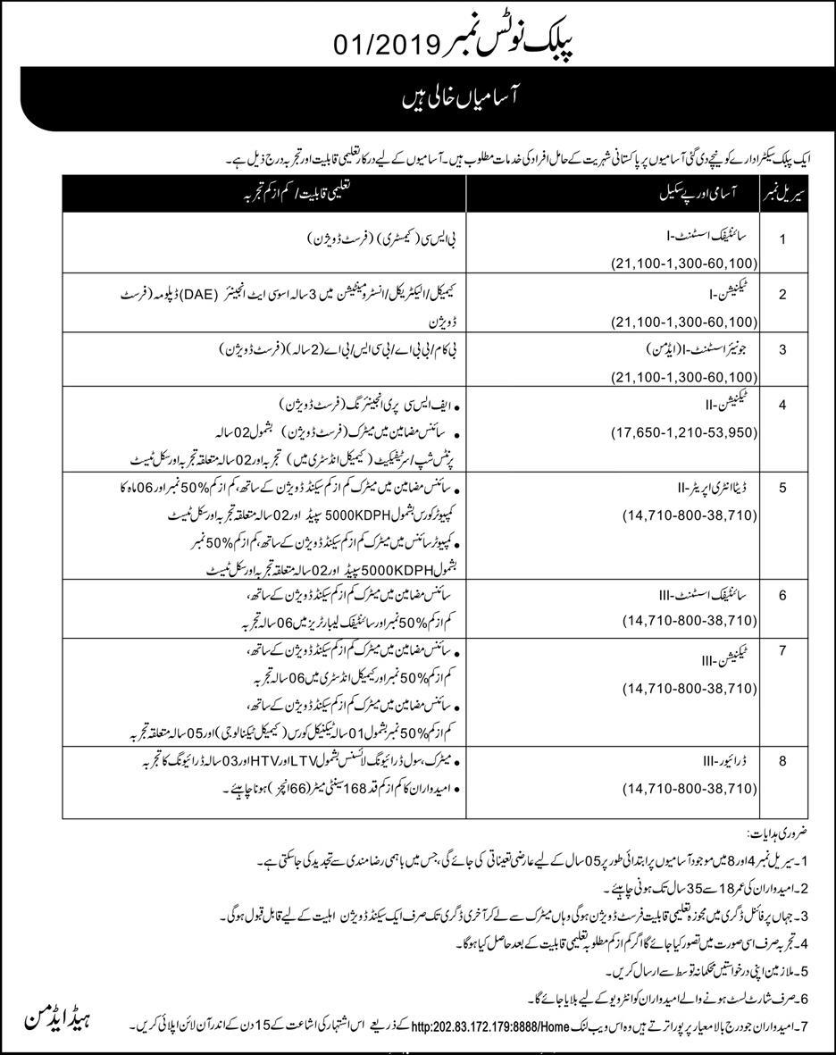 Public Sector Organization Jobs 2019 Pakistan Latest
