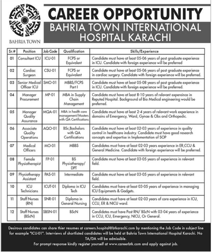 Bahria Town International Hospital Karachi Jobs 2019 Latest