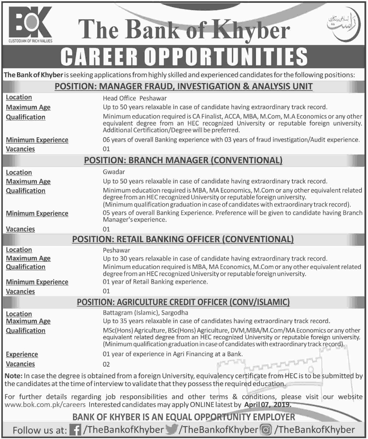 Bank of Khyber Jobs 2019 Pakistan Latest