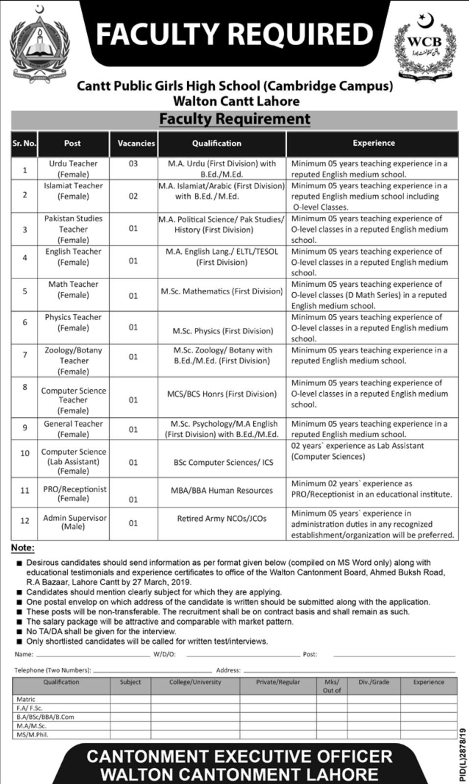 Cantt Public Girls High School Walton Cantt Lahore Jobs 2019 Latest