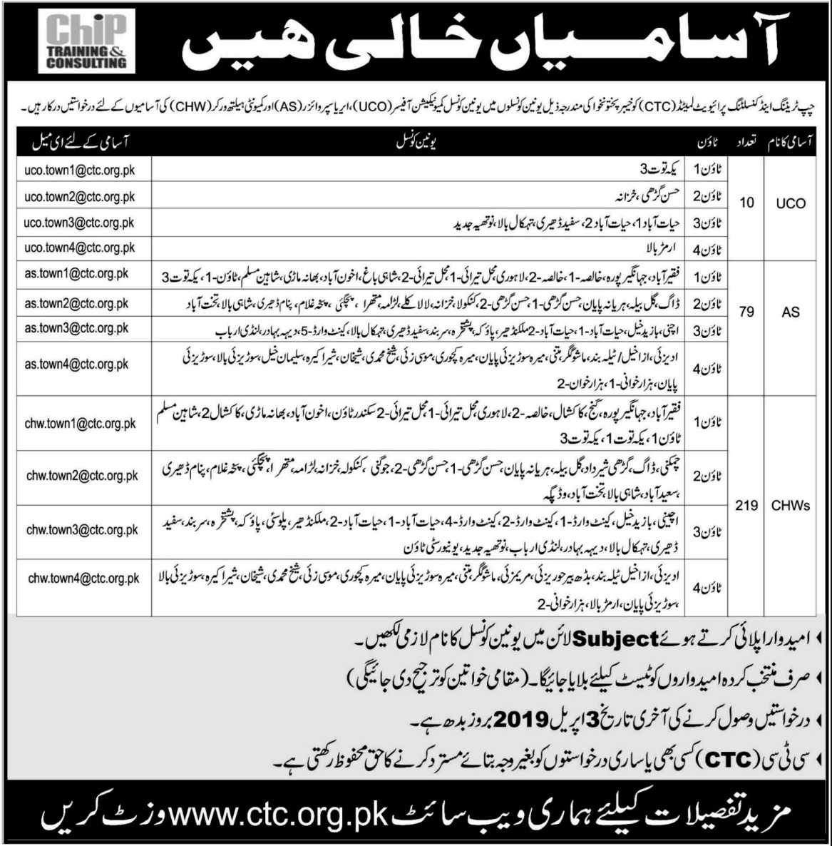 Chip Training & Consulting Pvt Ltd Jobs 2019 CTC KPK Latest