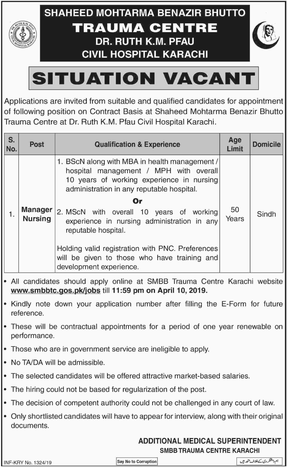 Civil Hospital Karachi Jobs 2019 Sindh Latest
