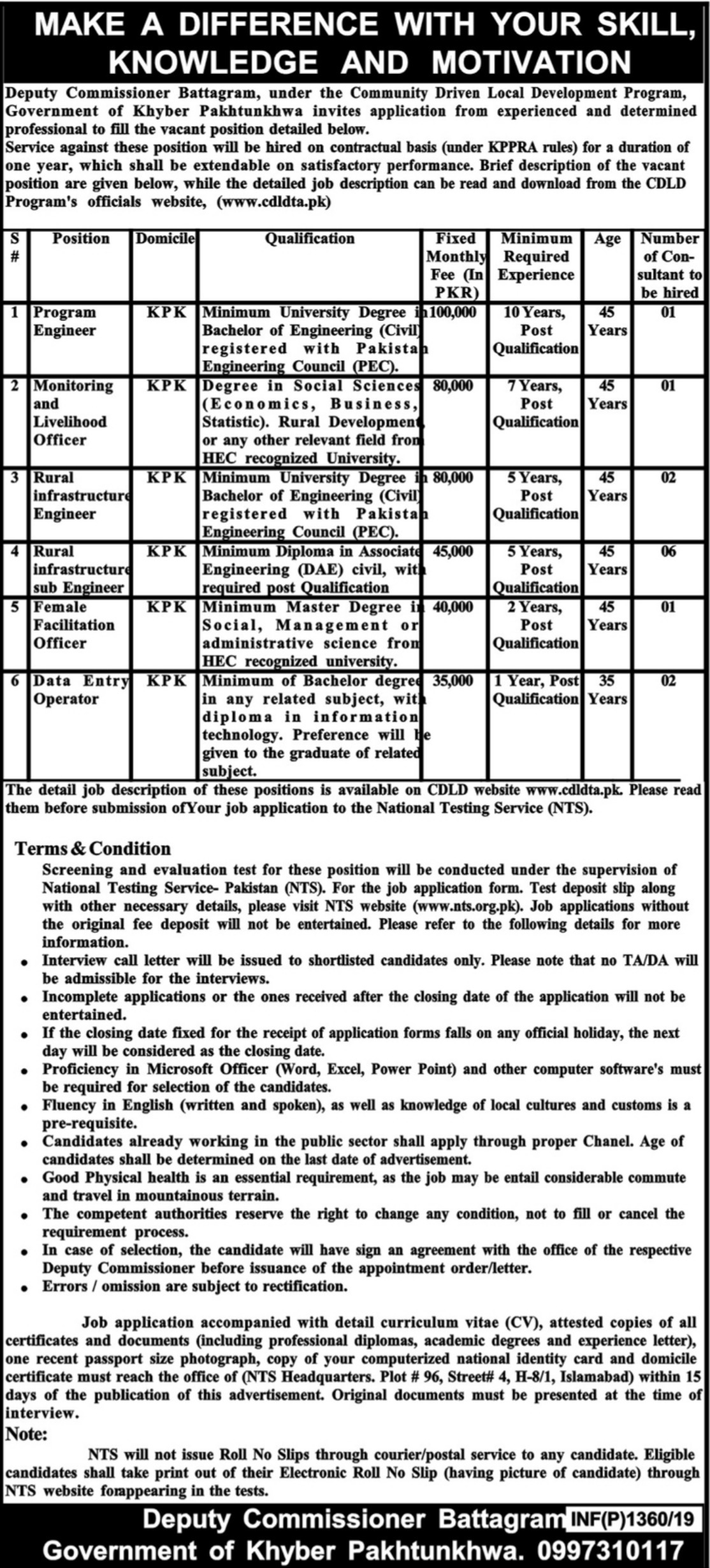 Deputy Commissioner Battagram Jobs 2019 CDLD KPK Apply through NTS Latest