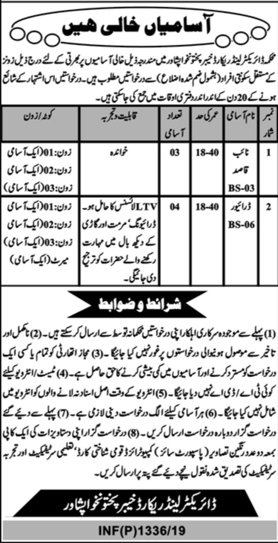 Directorate of Land Record Peshawar Jobs 2019 KPK Latest
