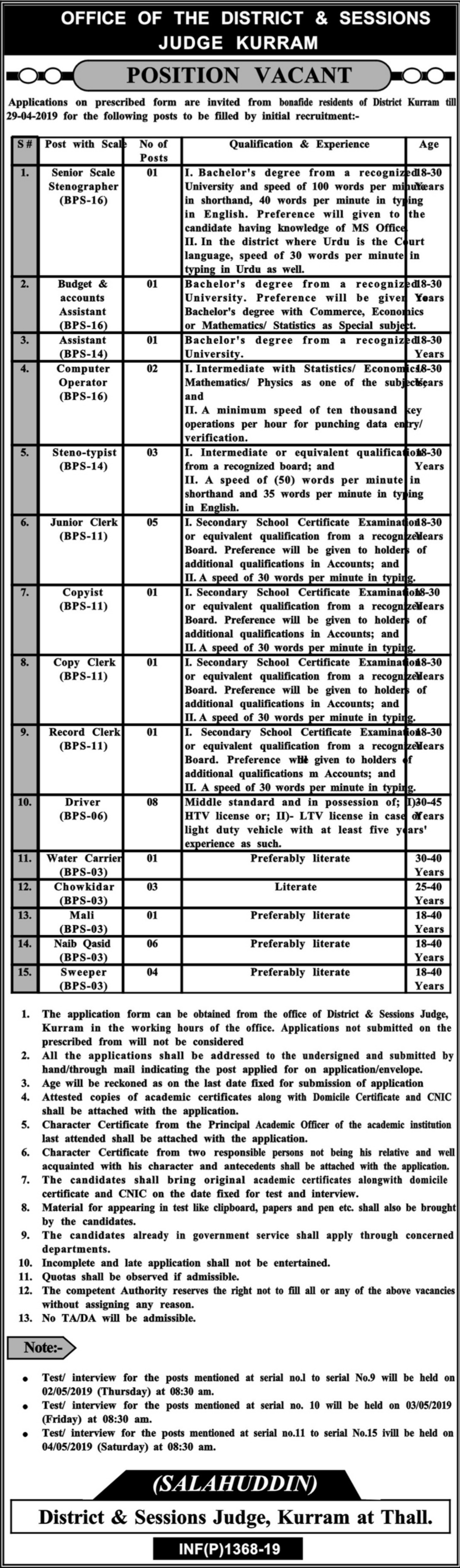 District & Session Court Kurram Jobs 2019 KPK Latest