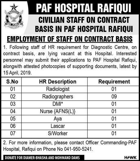 PAF Hospital Rafiqui Jobs 2019 Civilian Staff Latest