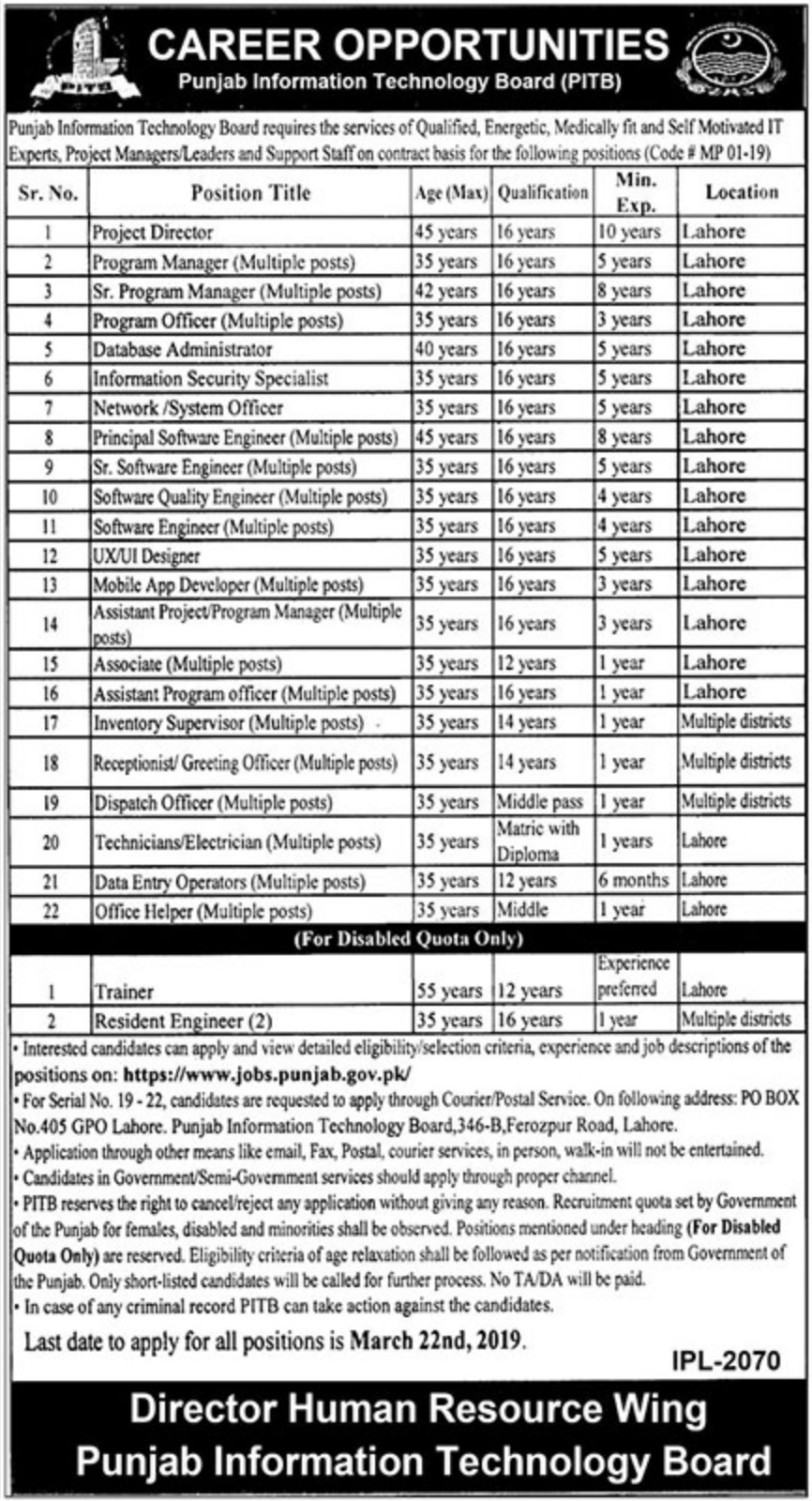 PITB Jobs 2019 Punjab Information Technology Board Latest