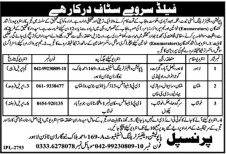 Population Welfare Department Punjab Jobs 2019 Population Welfare Training Institute Latest
