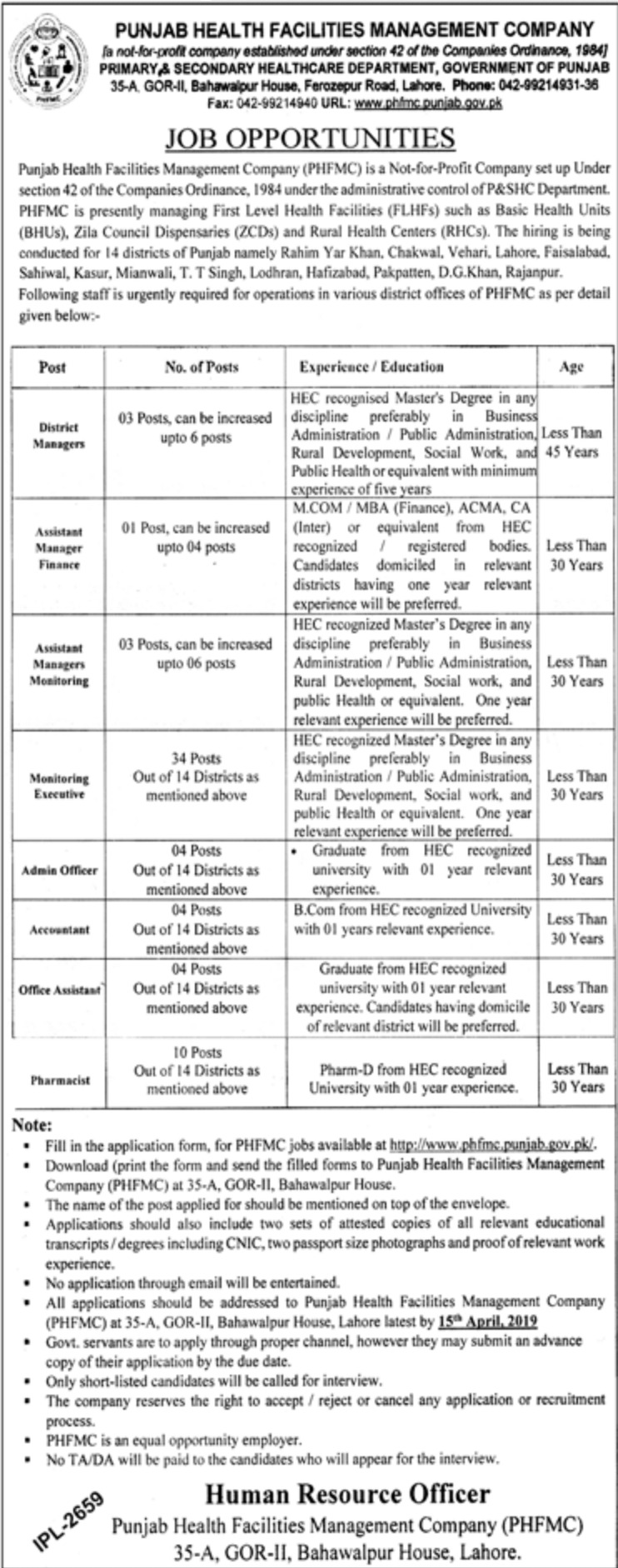 Punjab Health Facilities Management Company PHMFC Jobs 2019 Latest
