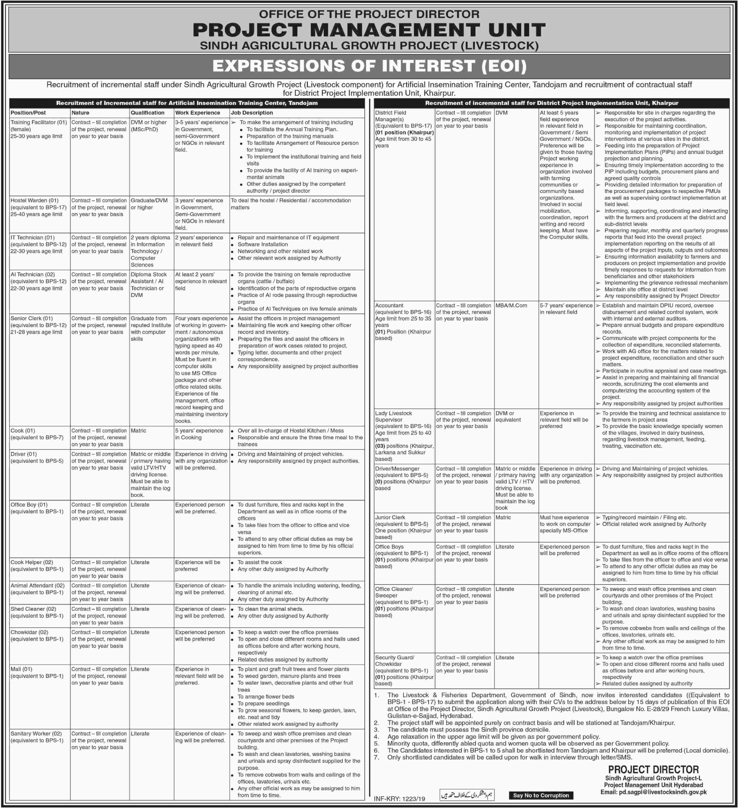 Sindh Agricultural Growth Project Jobs 2019 Latest