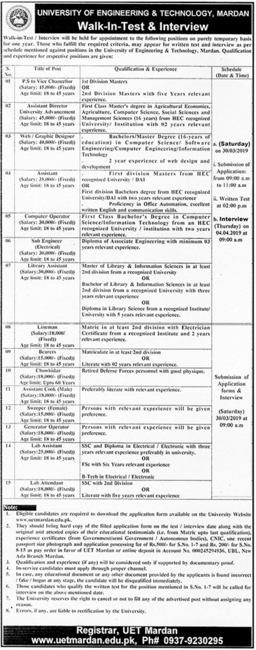 UET Mardan Jobs 2019 KPK University of Engineering & Technology Latest